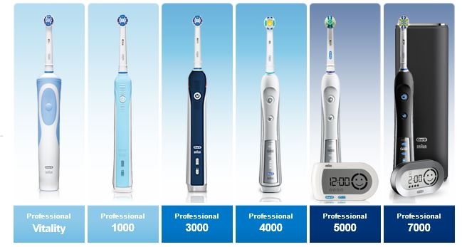 OralB Professional Toothbrushes